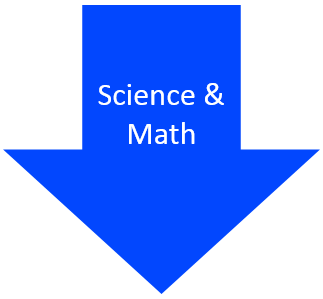 Science and Math Arrow